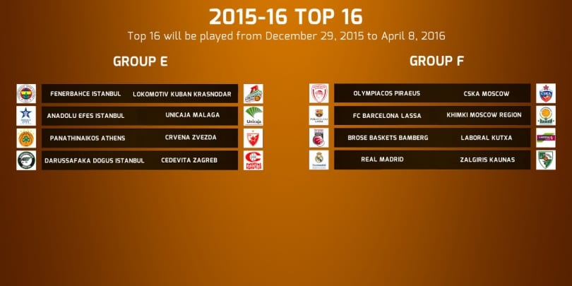 top16-groups