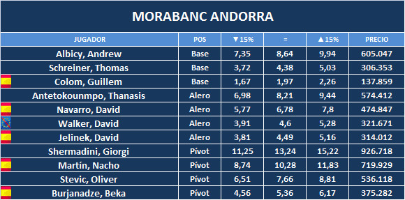 morabanc-andorra