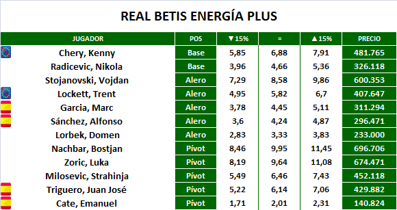 real-betis-energia-plus