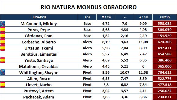 rio-natura-monbus-obradoiro