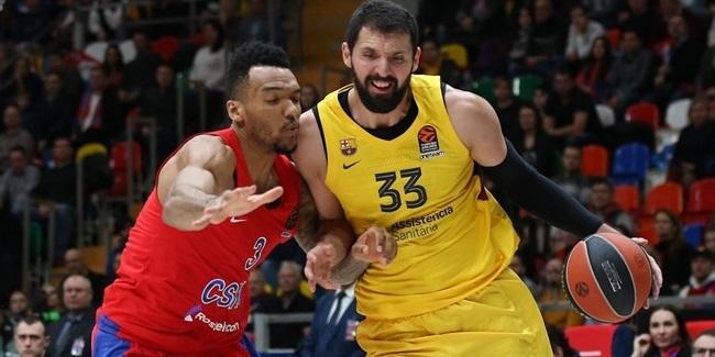 El Barcelona Le Pide A Su Plantilla Que Renuncie Al 70 De Su Sueldo Piratas Del Basket