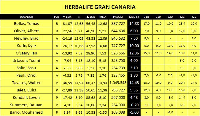 Plantilla HGC