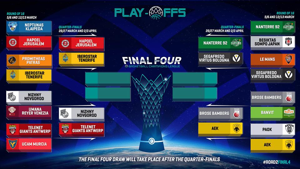Los emparejamientos de cuartos de final en la Basketball Champions ...